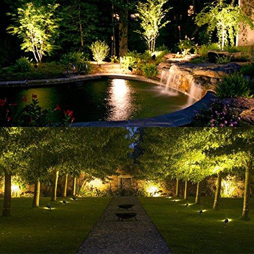 MK Faretto LED giardino,7W Luci per esterno Impermeabile IP66 ...