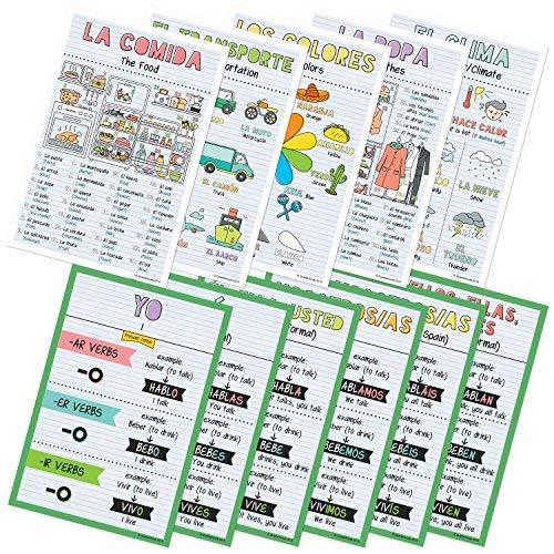 fänger Wortschatz Klassenzimmer Vielzahl Poster, 11Stück, 30,5x 45,7cm (Set A) ()