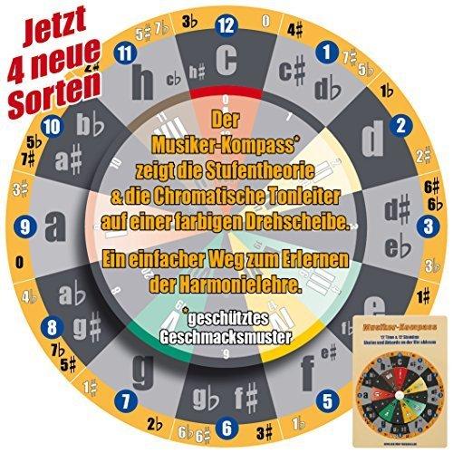 Harmonielehre & Musiktheorie visuell lernen am 'Musiker-Kompass kompakt' (DIN A6), sehen statt...
