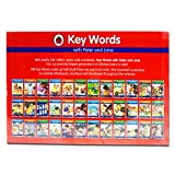 Key Words Collection x36