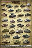 empireposter - Educational - Bildung - Historische Panzer - Größe (cm), ca. 61x91,5 - Poster, NEU - Text auf English