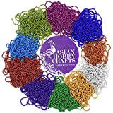 #4: AsinaHobbycrafts Ball Chains Shiny & Glittery - Combo of 10 color for Jewelery Making/Designing & Craft work 2m each