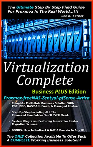 Virtualization Complete: Business PLUS Edition (Proxmox-freeNAS