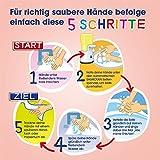 Sagrotan KIDS No-Touch Automatischer Seifenspender für Kinder inkl. Nachfüller und Stickern - 6
