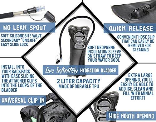 Live Infinitely-Trinkrucksack mit auslaufsicherem 2,0TPU-Trinksystem,600D,Polyester. verstellbare gepolsterte Schulter, Brust,Hüftgurte. Beißventil aus Silikon mit Sicherheitsverschluss. Blaue Kanten
