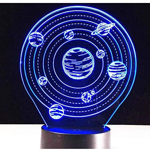 3D LED Nachtlicht Planet der sich um die Sonne dreht mit 7 Farben Licht für Heimtextilien Lampe Erstaunliche Visualisierung - Badezimmer Sterne Sonne Mond Und