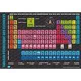 Grupo Erik Editores TSEF010 - Vade escolar con diseño tabla de elementos