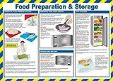 Catering aparato superstore–L082preparación de alimentos y almacenamiento cartel