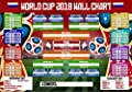 World Cup Wall Chart 2018 Russia Planner Fixtures Football - A2 Premium Poster