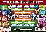 Football Poster Charts World Cup Wand Diagramm 2018Russland Planer Beschläge Fußball–A2Premium Poster
