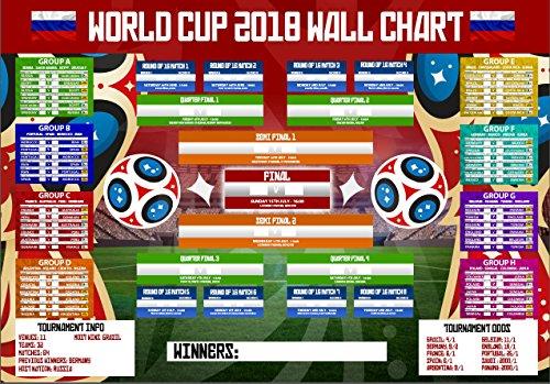 Football Poster Charts World Cup Wand Diagramm 2018Russland Planer Beschläge Fußball-A2Premium Poster -