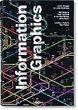 Telecharger Livres JU INFORMATION GRAPHICS (PDF,EPUB,MOBI) gratuits en Francaise