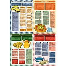 Plakat: Gebäck aus Spanien und Lateinamerika: zweisprachige Rezepte