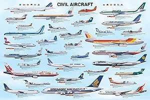 Empire Poster représentant Les différents Avions de la