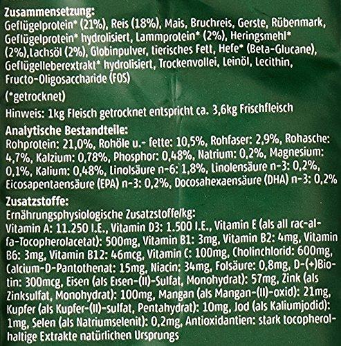 Christopherus Adult, Vollnahrung für ausgewachsene Hunde mit normaler bis gesteigerter Aktivität, Trockenfutter, Geflügel, Lamm, Ei, Reis, Krokettengröße ca. 1 cm, Erwachsener Hund, 12,0 kg - 2