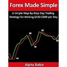 Trading Forex dan CFD pada Saham, Indeks, Minyak dan Emas.