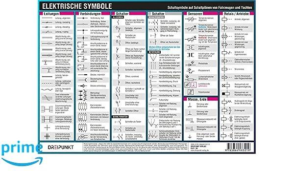 Elektrische Symbole: Symbole auf Schaltplänen von Fahrzeugen und ...