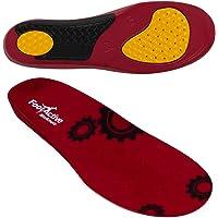 FootActive Workmate - Protegge i tuoi piedi dalle superfici dure!