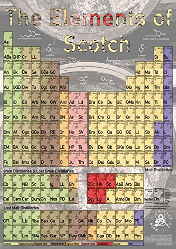 Elements of Scotch - Tasting Map 24x34cm: The Scotch Distilleries in Overview