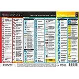 Info-Tafel-Set Verkehrszeichen: 620 topaktuelle Verkehrszeichen und ihre Bedeutung