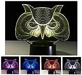 3D Nightlights