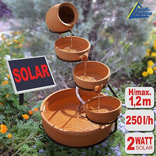 Fontana solare - fontana per giardino