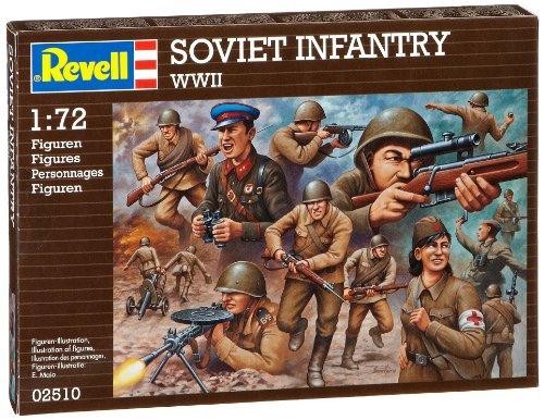 Revell - 2510 - Maquette Classique à Peindre et à Coller - Infanterie Soviétique S