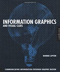 Information Graphics and Visual Clues