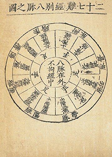 Vintage Anatomie, Akupunktur, Ming Chinese Raddiagramm der Kanäle', China, zwischen dem 7. und 14. Jahrhundert. 250 g/m² glänzender Kunstdruck A3 (Diagramm Medizinische Zahlen)