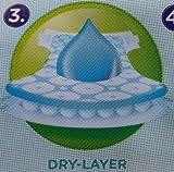 172 (4×43) Pampers Windeln New Baby DRY Gr. 1, 2-5 KG (Gewicht: 2-5KG) NEWBORN - 5