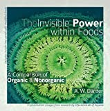 : The Invisible Power Within Foods: A Comparison of Organic & Nonorganic