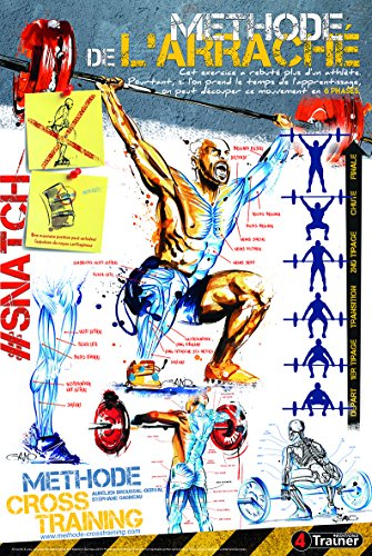 Poster Mthode de l'Arrach - Mthode Cross Training | 60x90 cm