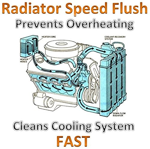Holts Radiator Overheat Cooling System Heater Matrix Cleaner Flusher Liquid