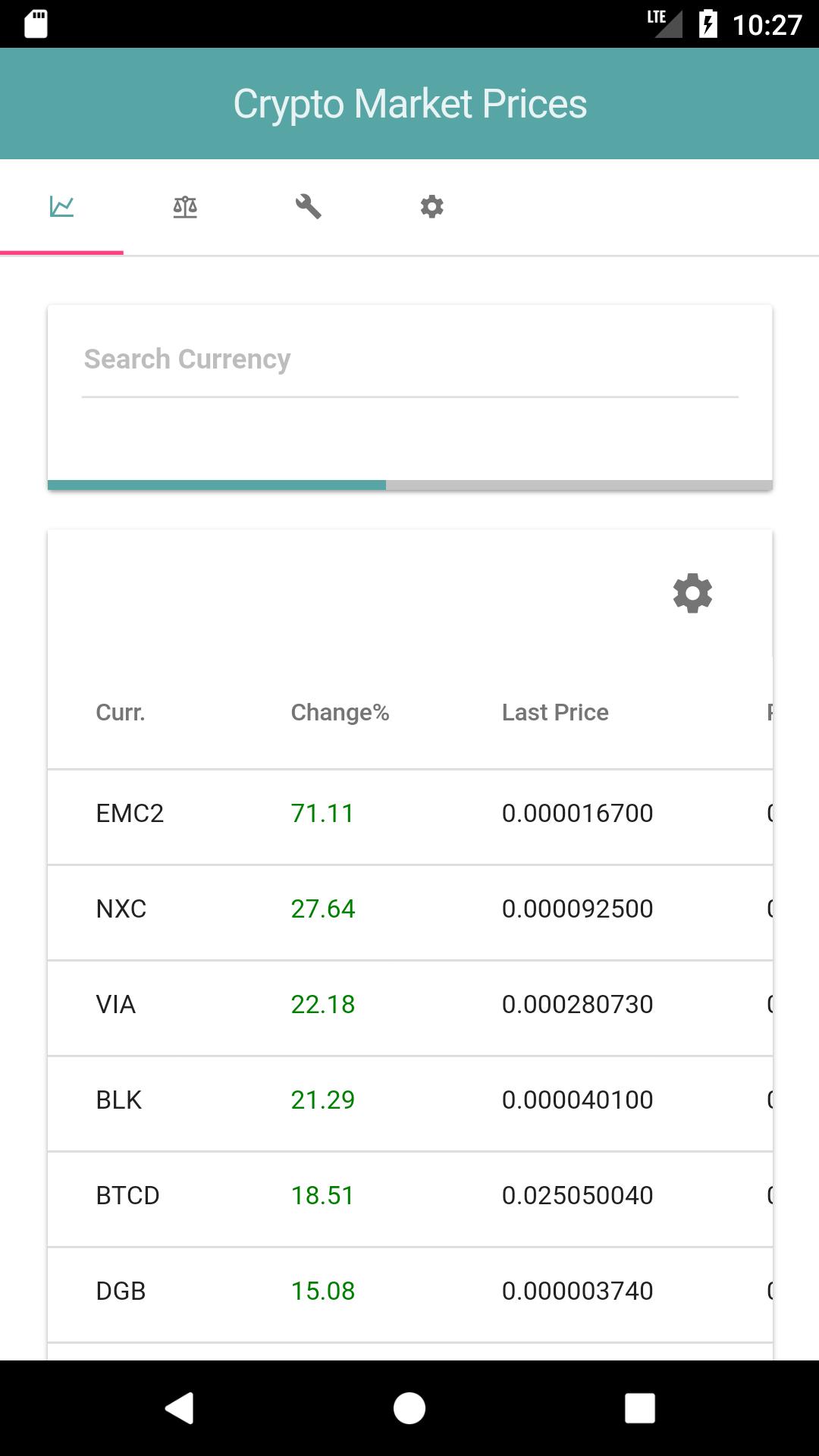 Crypto Market Prices - 5