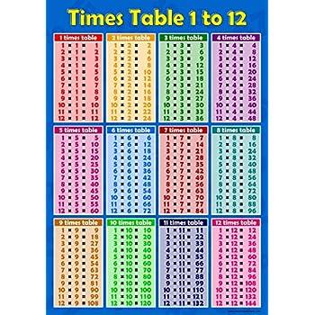 Little wigwam multiplication tables no tear guarantee educational poster 60 x 42cm amazon - Multiplication table of 60 ...