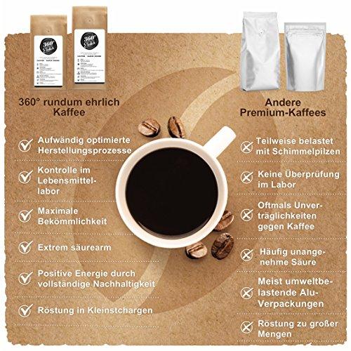 Premium Bio Kaffeebohnen preisgekrönt | Köstlich, sehr säurearm und bekömmlich von 360° rundum ehrlich | Ganze Kaffee Bohnen | 100% Arabica fair gehandelt | Im Labor untersucht – ideal für Bulletproof Coffee I Öko-Verpackung 250 g