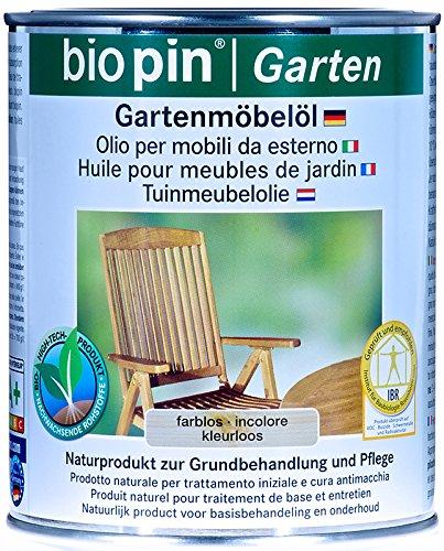 Biopin Feuchtigkeitsregulierend