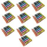 PerfectPrint Kompatible Tintenpatrone Ersatz für Canon iP7250MG5450MG5550MG6350MG6450MG7150MX925MX725IP7250MG5450MG5550MG6350IP7250MG5450(schwarz/schwarz/cyan/magenta/gelb, Amtsheftung)