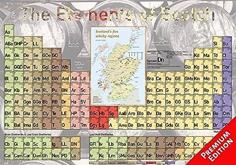 Elements of Scotch - Poster 60x42cm Premium Edition: The Scotch