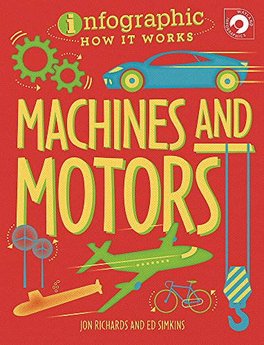 Machines and Motors (Infographic: How It Works)