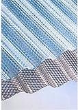 Polycarbonat Lichtplatten Profil 76/18 Sinus (Welle) - Wabe - klar 2,8 mm(Euro 28,90 qm)