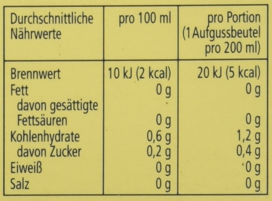 Memer-Himbeere-Waldmeister