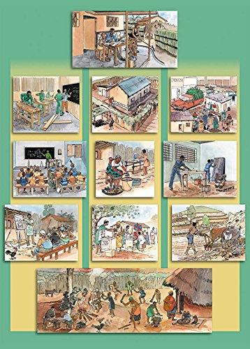 Soziale Aspekte Familienplanung - Lehrtafel - Dekoposter - 85 cm x 120 cm - Wanddekoration - Poster - Naturtafel