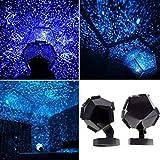Nachtlichter, Sannysis Lichterkette Gartenleuchten Beleuchtung Anhänger Nachtlampe Nachtlichter Vorhang Lichterkette (Blau)