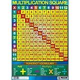 Sumbox - Póster educativo de matemáticas con las tablas de multiplicar (texto en inglés)