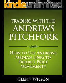 Alan Andrews trendvonal-módszerek