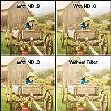Kodak Wratten 2.0 75 mm Filtre optique carré n ° 96 à densité neutre 0,80