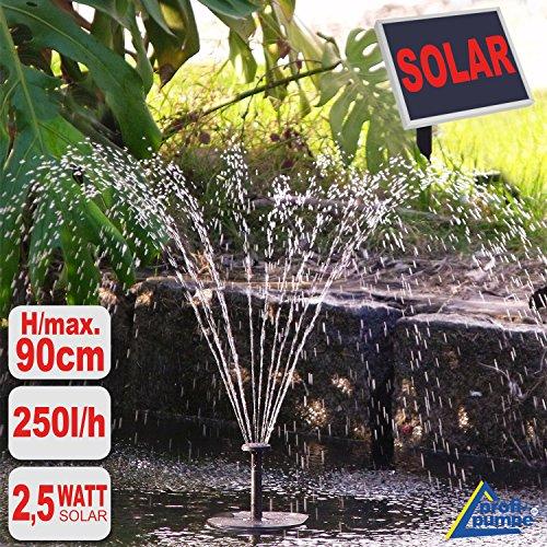 BOMBA SOLAR - FUENTE SOLAR Oasis 250-1 - BOMBA DE AGUA EXTERIOR - FUENTE DE AGUA DECORATIVA - FUENTE DE AGUA SOLAR - fuente de agua de 2,5 Watt fuente en cascada con energía solar - FUENTE PARA JARDÍN con MARCO DE ALUMINIO y START-AUTOMÁTICO-INMEDIATO