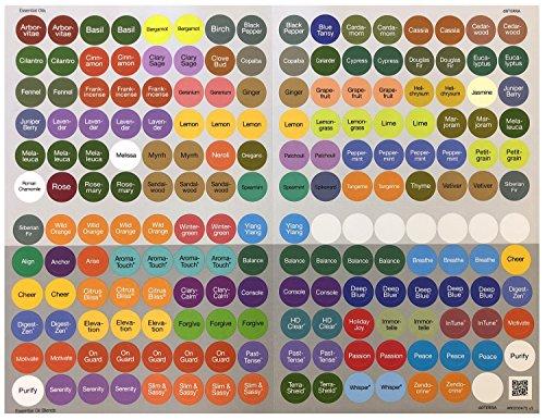eb8f34b8e0b0 doTerra Essential Oils Bottle Cap Stickers (All) by doTERRA