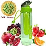 #9: FRUIT INFUSER WATER BOTTLE, FLAVOURED WATER BOTTLE, FRUIT INFUSER FLAVOURED WATER MAKER BOTTLE (COLOR MAY VARY) 750 ML SPORTS WATER BOTTLE FOR PLAYERS.